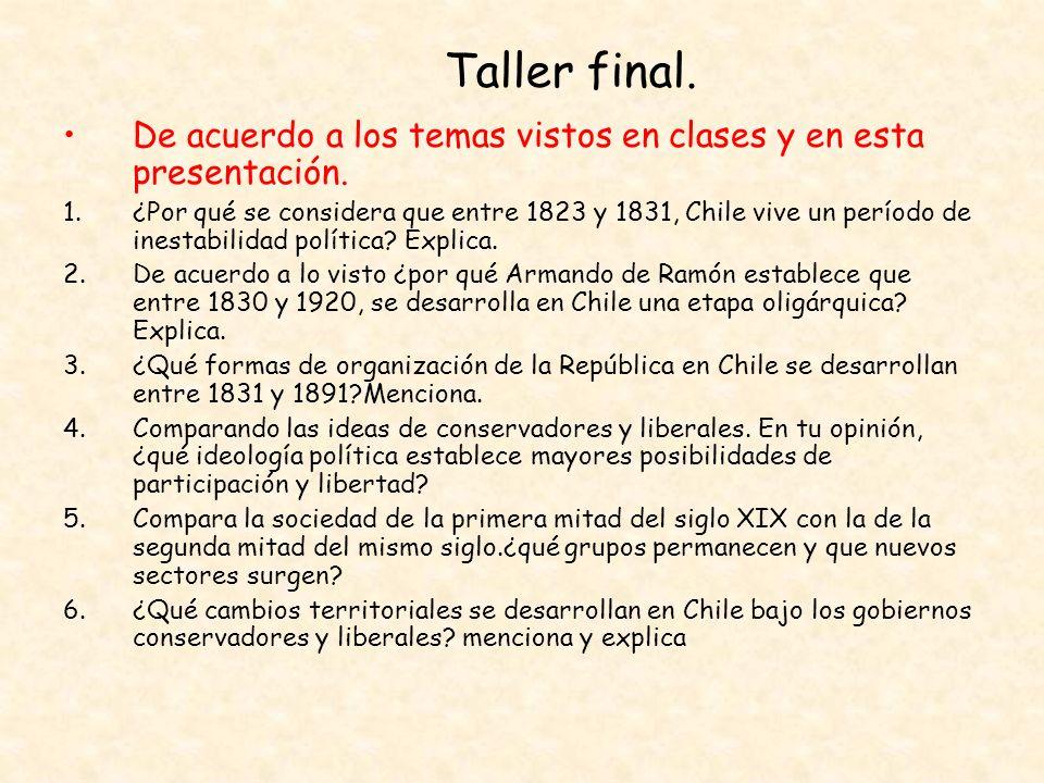 Taller final. De acuerdo a los temas vistos en clases y en esta presentación. 1.¿Por qué se considera que entre 1823 y 1831, Chile vive un período de