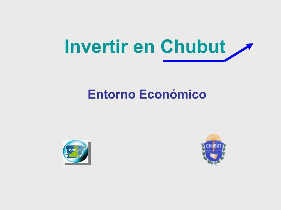 Invertir en Chubut Entorno Económico