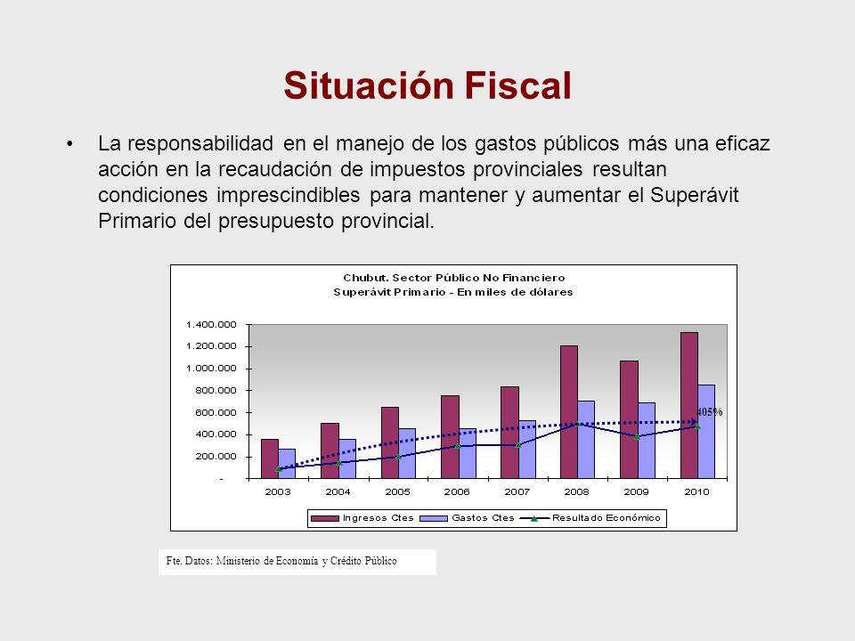 Situación Fiscal La responsabilidad en el manejo de los gastos públicos más una eficaz acción en la recaudación de impuestos provinciales resultan condiciones imprescindibles para mantener y aumentar el Superávit Primario del presupuesto provincial.