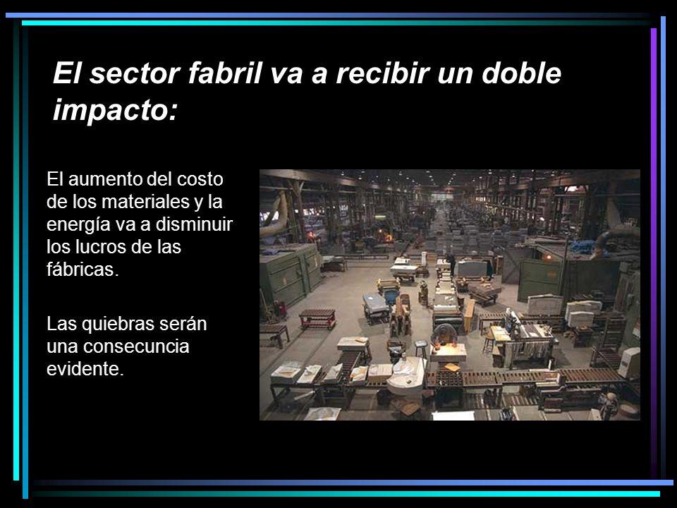 El sector fabril va a recibir un doble impacto: El aumento del costo de los materiales y la energía va a disminuir los lucros de las fábricas.