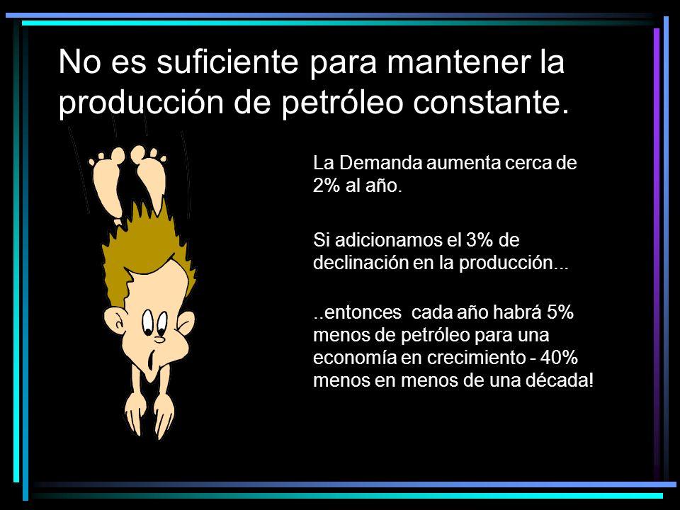 No es suficiente para mantener la producción de petróleo constante. La Demanda aumenta cerca de 2% al año. Si adicionamos el 3% de declinación en la p