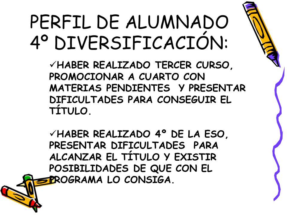 PERFIL DE ALUMNADO 4º DIVERSIFICACIÓN: HABER REALIZADO TERCER CURSO, PROMOCIONAR A CUARTO CON MATERIAS PENDIENTES Y PRESENTAR DIFICULTADES PARA CONSEG