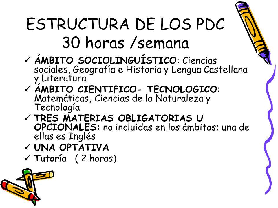 ESTRUCTURA DE LOS PDC 30 horas /semana ÁMBITO SOCIOLINGUÍSTICO: Ciencias sociales, Geografía e Historia y Lengua Castellana y Literatura ÁMBITO CIENTI