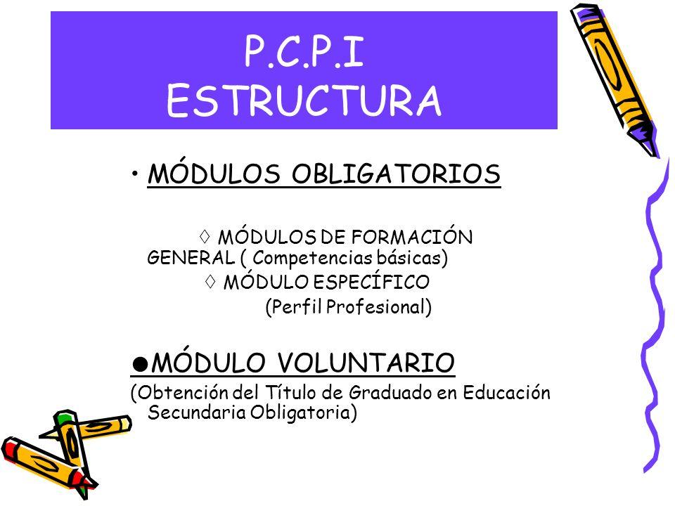 P.C.P.I MÓDULOS OBLIGATORIOS MÓDULO DE FORMACIÓN GENERAL (competencias básicas): PROYECTO EMPRENDEDOR (5 h) PARTICIPACIÓN Y CIUDADANÍA (4 h) LIBRE CONFIGURACIÓN (2 h) TUTORÍA ( 1 h) MÓDULOS ESPECÍFICOS (perfil profesional): MÓDULOS PROFESIONALES (18 h) MÓDULO DE FORMACIÓN EN CENTROS DE TRABAJO
