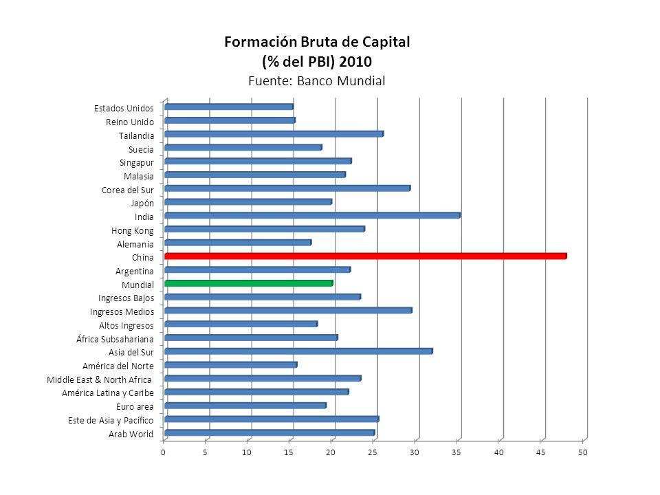España (Logaritmo del PBI y Tendencia Recursiva) Grecia (Logaritmo del PBI y Tendencia Recursiva) Irlanda (Logaritmo del PBI y Tendencia Recursiva) Portugal (Logaritmo del PBI y Tendencia Recursiva)
