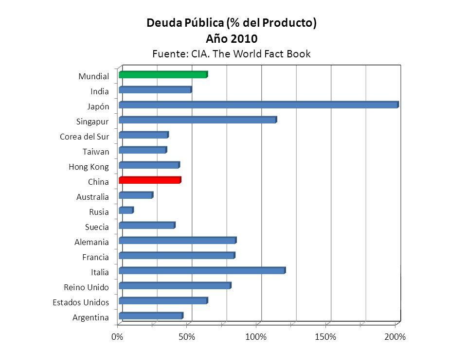 España (Log del PBI y Tendencia Recursiva) Grecia (Log del PBI y Tendencia Recursiva) Irlanda (Log del PBI y Tendencia Recursiva) Portugal (Log del PBI y Tendencia Recursiva)