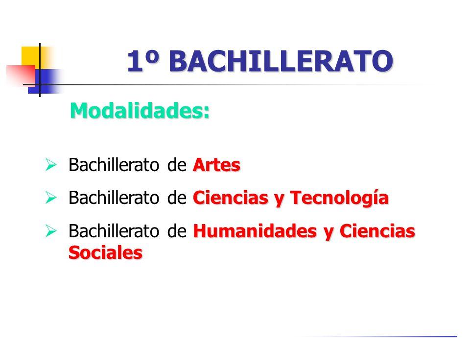 1º BACHILLERATO Modalidades: Modalidades: Artes Bachillerato de Artes Ciencias y Tecnología Bachillerato de Ciencias y Tecnología Humanidades y Ciencias Sociales Bachillerato de Humanidades y Ciencias Sociales