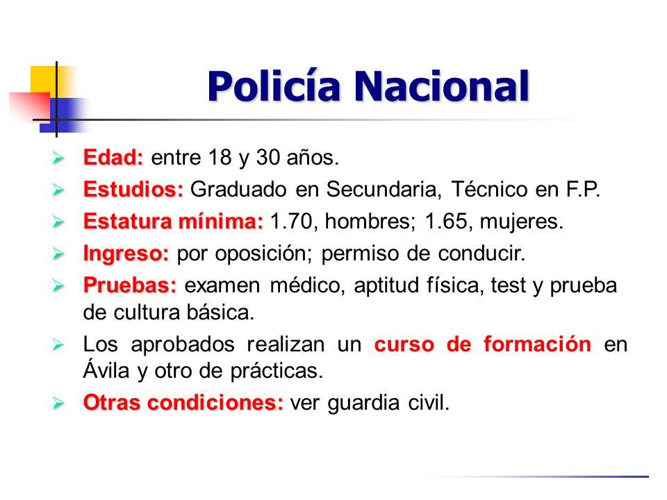 Policía Nacional Edad: Edad: entre 18 y 30 años.