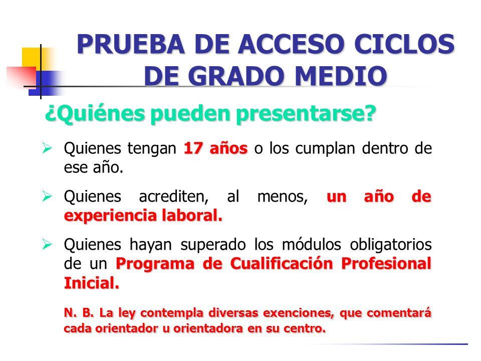 PRUEBA DE ACCESO CICLOS DE GRADO MEDIO ¿Quiénes pueden presentarse.