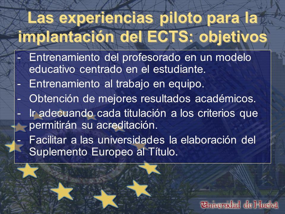 Las experiencias piloto para la implantación del ECTS: objetivos -Entrenamiento del profesorado en un modelo educativo centrado en el estudiante.