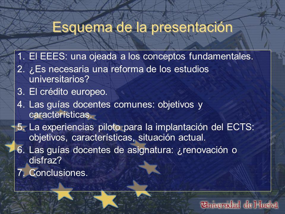 Esquema de la presentación 1.El EEES: una ojeada a los conceptos fundamentales.