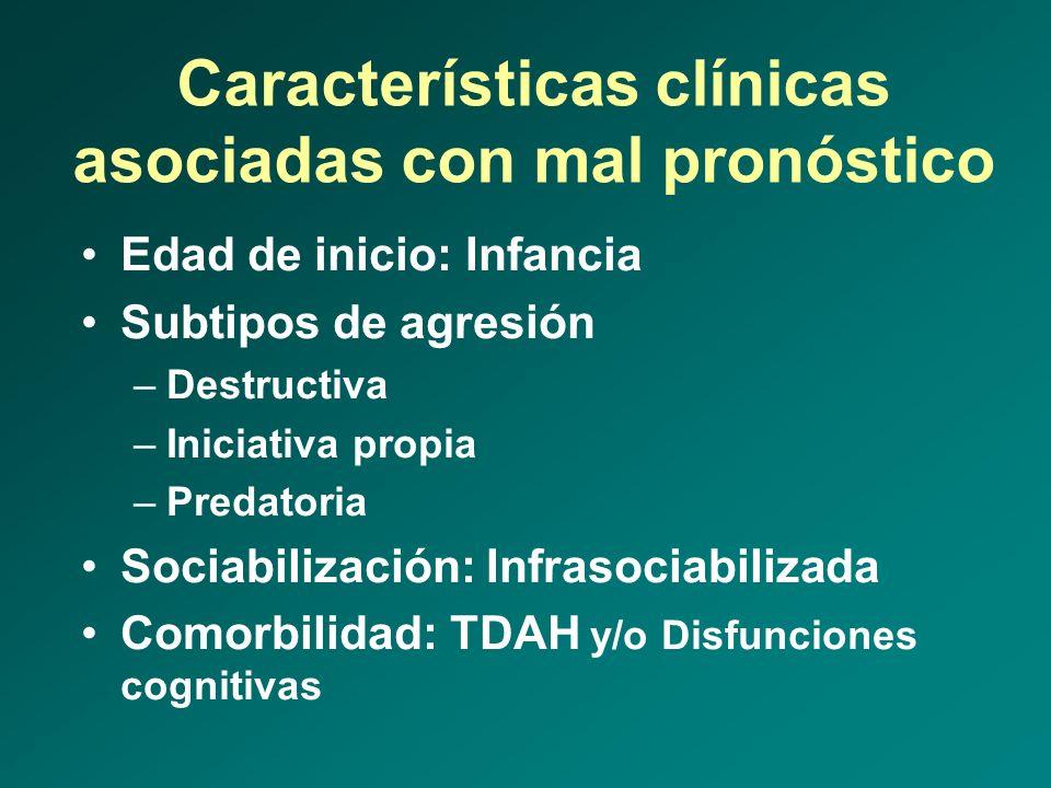 Características clínicas asociadas con mal pronóstico Edad de inicio: Infancia Subtipos de agresión –Destructiva –Iniciativa propia –Predatoria Sociab