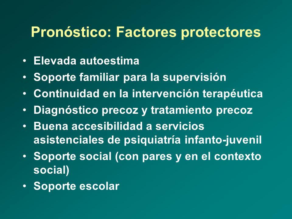 Pronóstico: Factores protectores Elevada autoestima Soporte familiar para la supervisión Continuidad en la intervención terapéutica Diagnóstico precoz