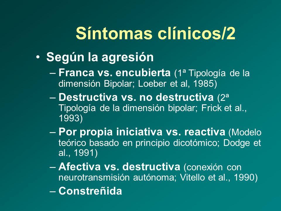 Síntomas clínicos/2 Según la agresión –Franca vs. encubierta (1ª Tipología de la dimensión Bipolar; Loeber et al, 1985) –Destructiva vs. no destructiv