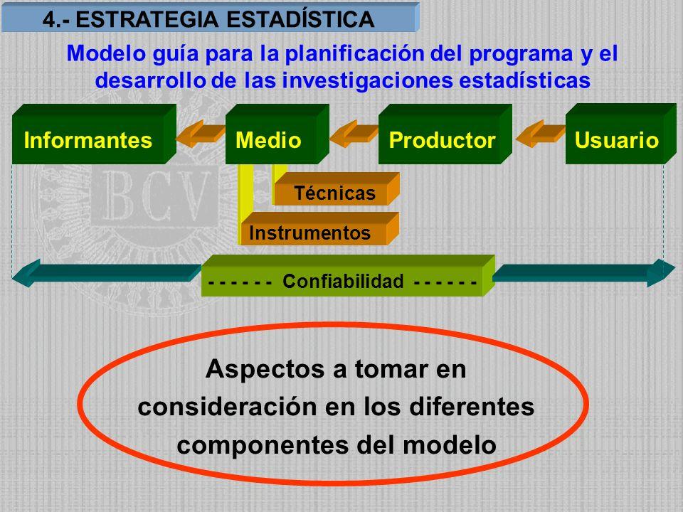 InformantesMedioProductorUsuario Técnicas Instrumentos - - - - - - Confiabilidad - - - - - - Modelo guía para la planificación del programa y el desar