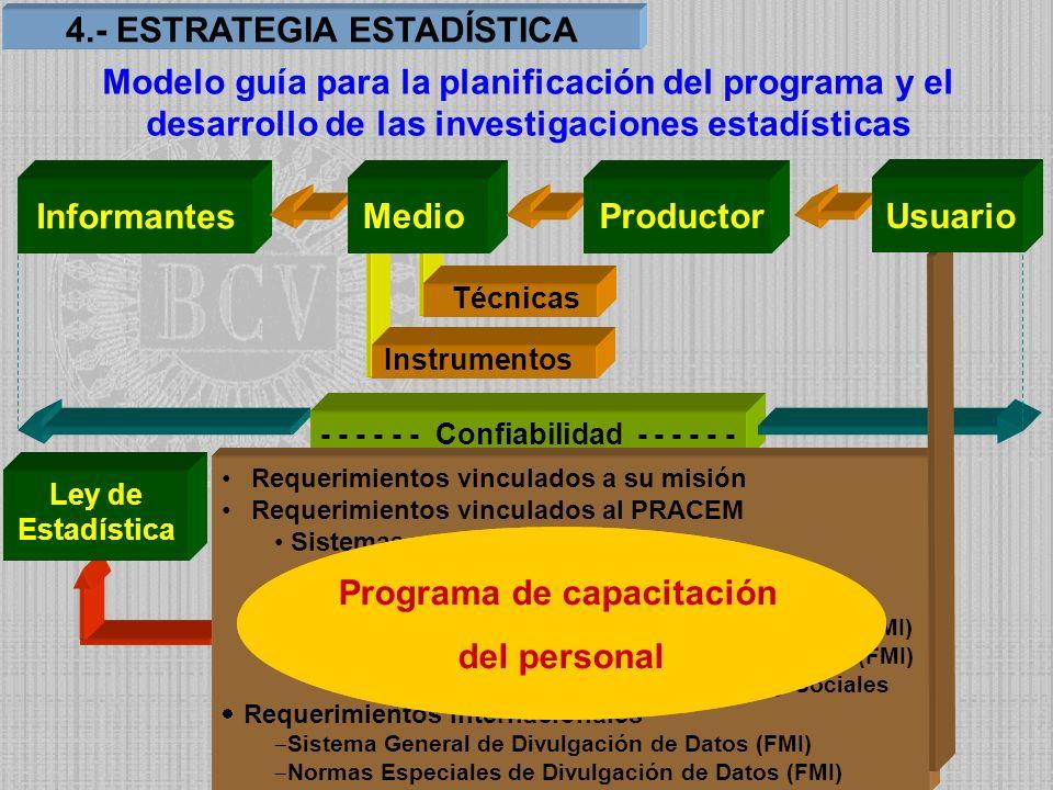 InformantesMedioProductor Técnicas Instrumentos - - - - - - Confiabilidad - - - - - - Requerimientos vinculados a su misión Requerimientos vinculados
