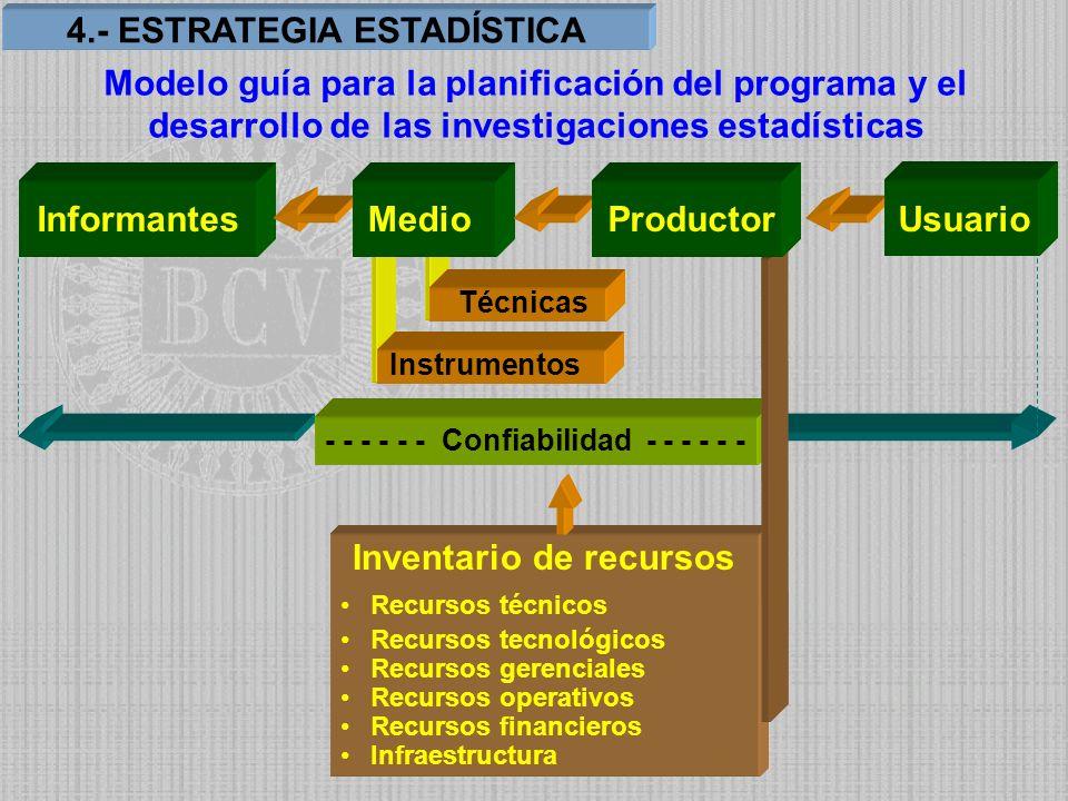 InformantesMedio Usuario Técnicas Instrumentos Inventario de recursos Recursos técnicos Recursos tecnológicos Recursos gerenciales Recursos operativos