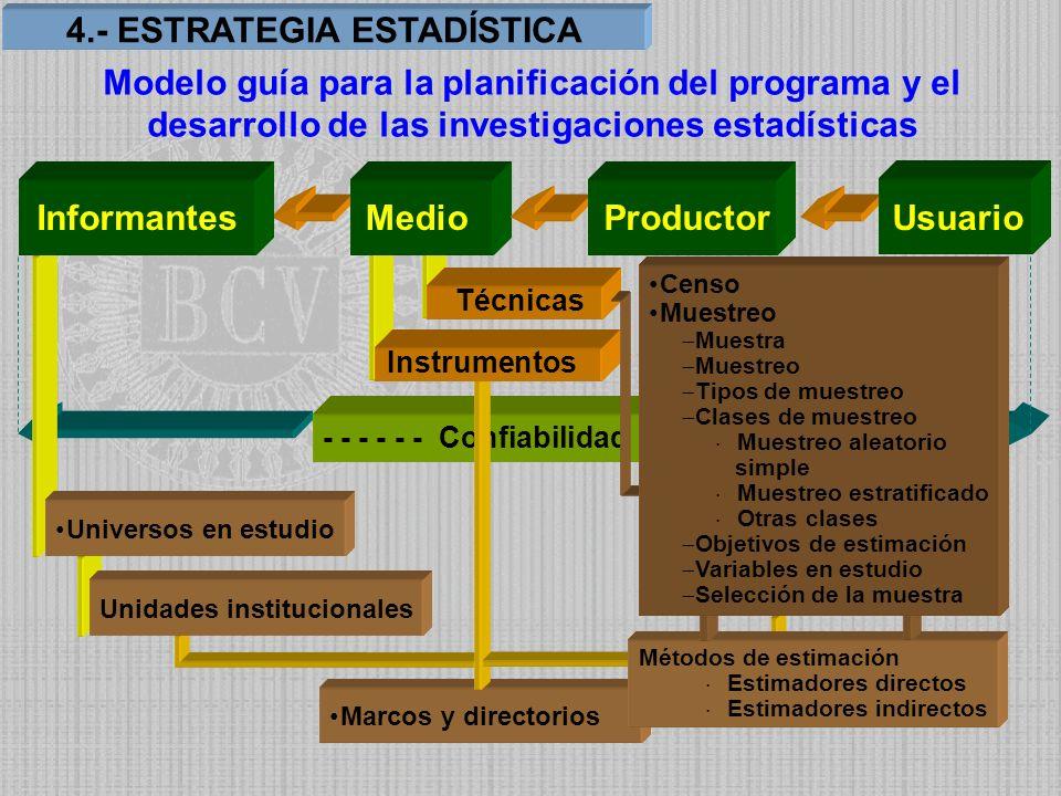 MedioUsuario Técnicas - - - - - - Confiabilidad - - - - - - Productor Modelo guía para la planificación del programa y el desarrollo de las investigac