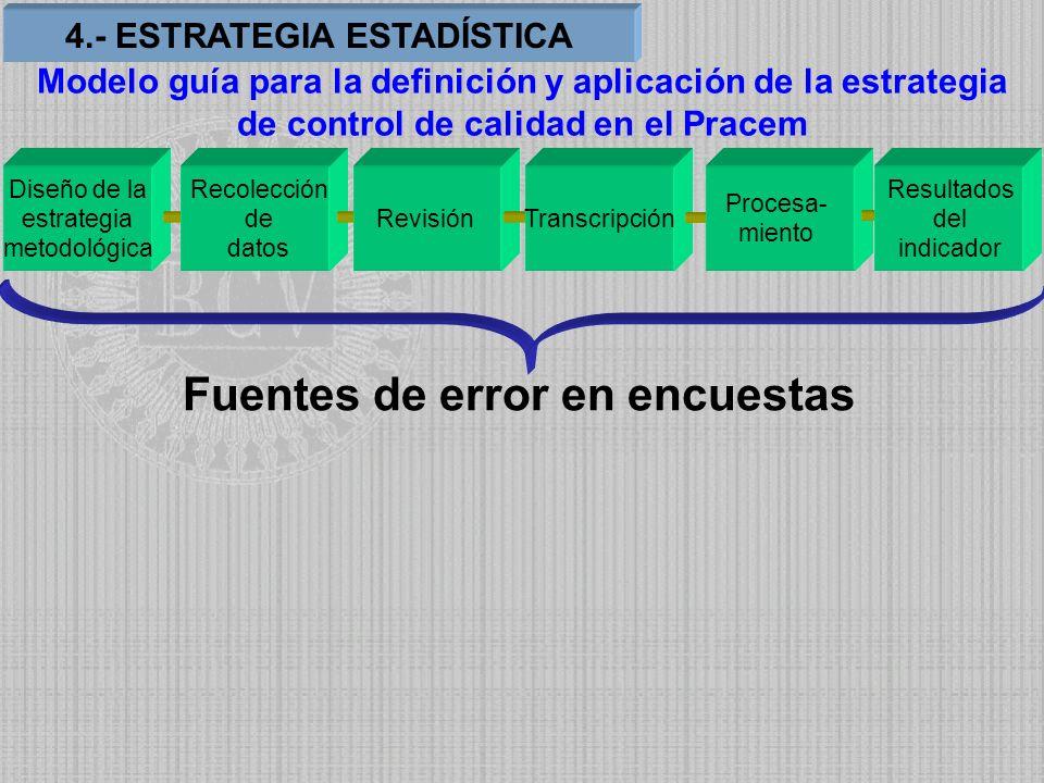 Modelo guía para la definición y aplicación de la estrategia de control de calidad en el Pracem Diseño de la estrategia metodológica Recolección de da