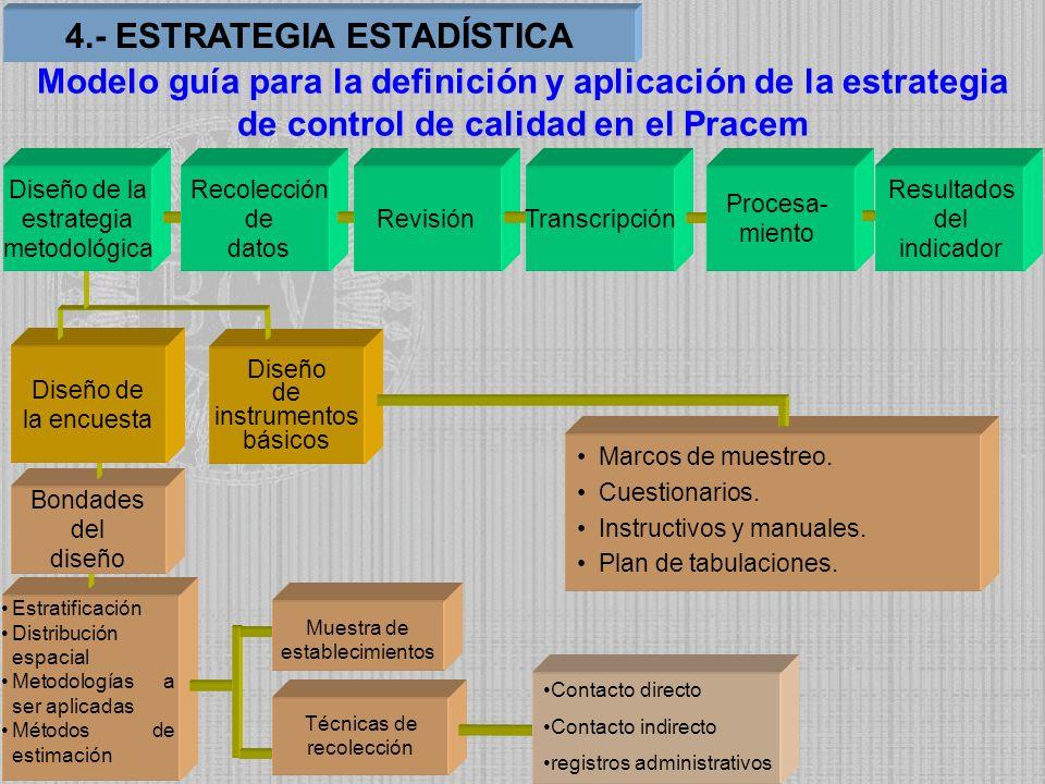 Marcos de muestreo. Cuestionarios. Instructivos y manuales. Plan de tabulaciones. Estratificación Distribución espacial Metodologías a ser aplicadas M
