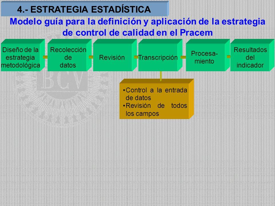 Control a la entrada de datos Revisión de todos los campos Diseño de la estrategia metodológica Recolección de datos RevisiónTranscripción Procesa- mi