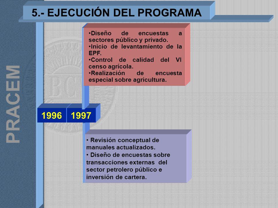 Revisión conceptual de manuales actualizados. Diseño de encuestas sobre transacciones externas del sector petrolero público e inversión de cartera. 5.