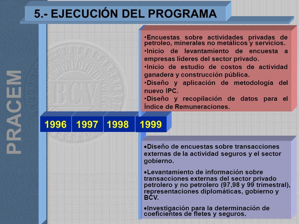 Diseño de encuestas sobre transacciones externas de la actividad seguros y el sector gobierno. Levantamiento de información sobre transacciones extern