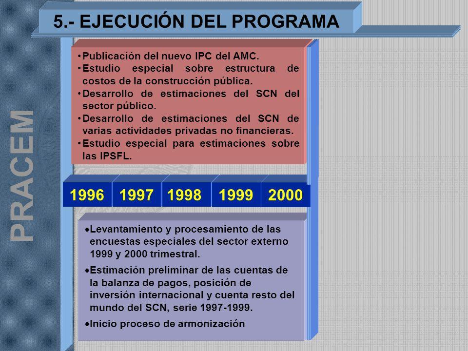 Levantamiento y procesamiento de las encuestas especiales del sector externo 1999 y 2000 trimestral. Estimación preliminar de las cuentas de la balanz