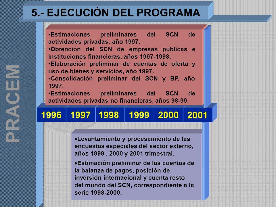 Levantamiento y procesamiento de las encuestas especiales del sector externo, años 1999, 2000 y 2001 trimestral. Estimación preliminar de las cuentas