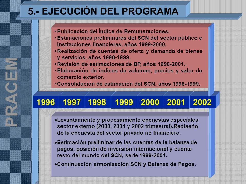 Levantamiento y procesamiento encuestas especiales sector externo (2000, 2001 y 2002 trimestral).Rediseño de la encuesta del sector privado no financi