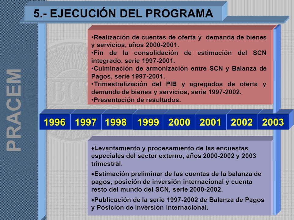 Levantamiento y procesamiento de las encuestas especiales del sector externo, años 2000-2002 y 2003 trimestral. Estimación preliminar de las cuentas d