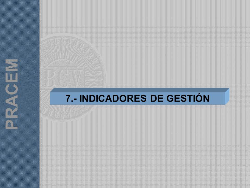 7.- INDICADORES DE GESTIÓN PRACEM