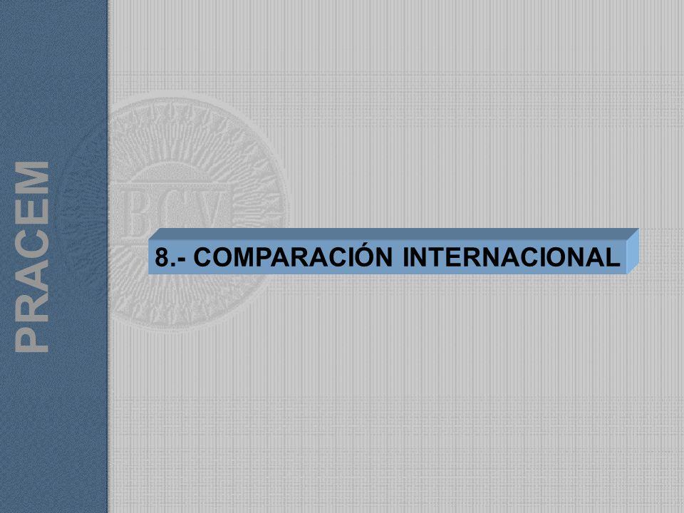 8.- COMPARACIÓN INTERNACIONAL PRACEM