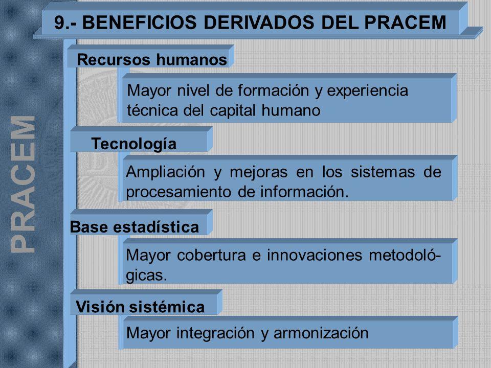 Mayor nivel de formación y experiencia técnica del capital humano 9.- BENEFICIOS DERIVADOS DEL PRACEM Ampliación y mejoras en los sistemas de procesam