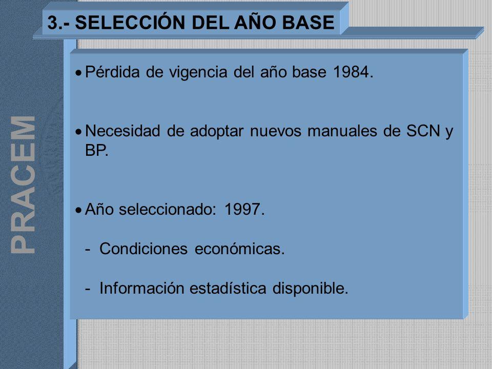 Pérdida de vigencia del año base 1984. Necesidad de adoptar nuevos manuales de SCN y BP. Año seleccionado: 1997. - Condiciones económicas. - Informaci