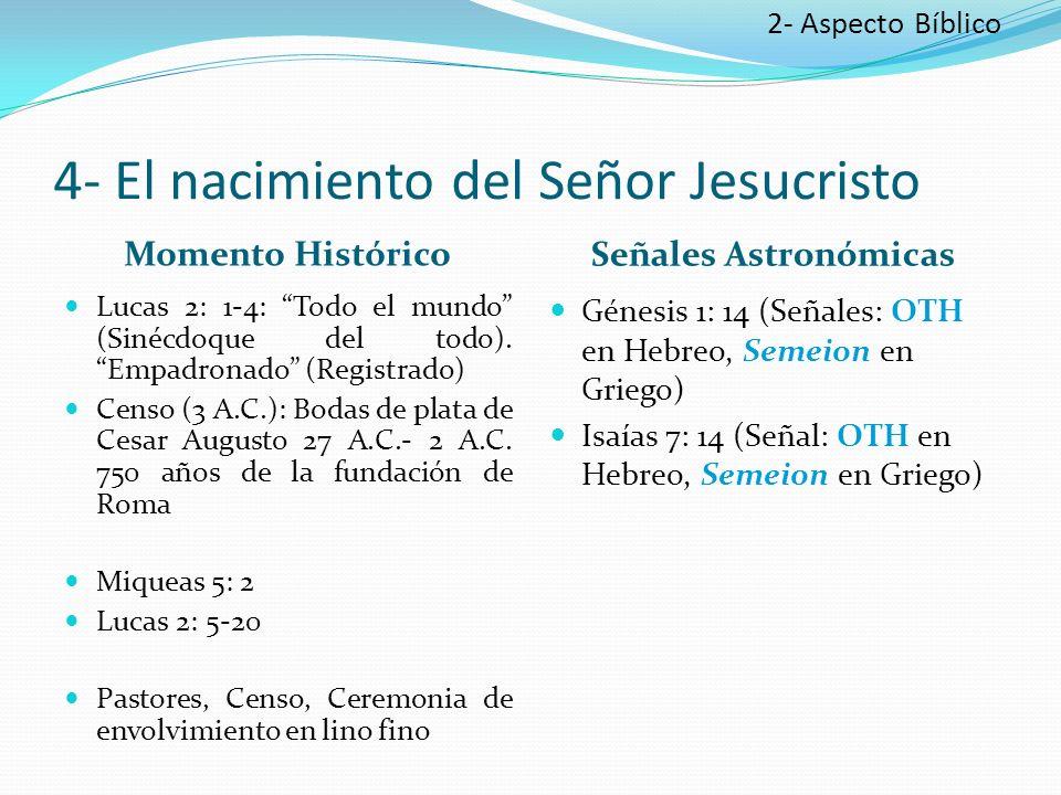 4- El nacimiento del Señor Jesucristo Momento Histórico Señales Astronómicas Lucas 2: 1-4: Todo el mundo (Sinécdoque del todo).