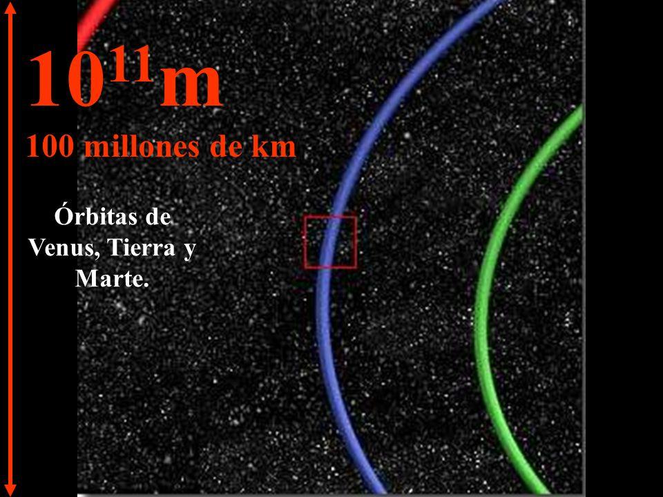 10 10 m 10 millones de km Parte de la órbita de la Tierra en azul.