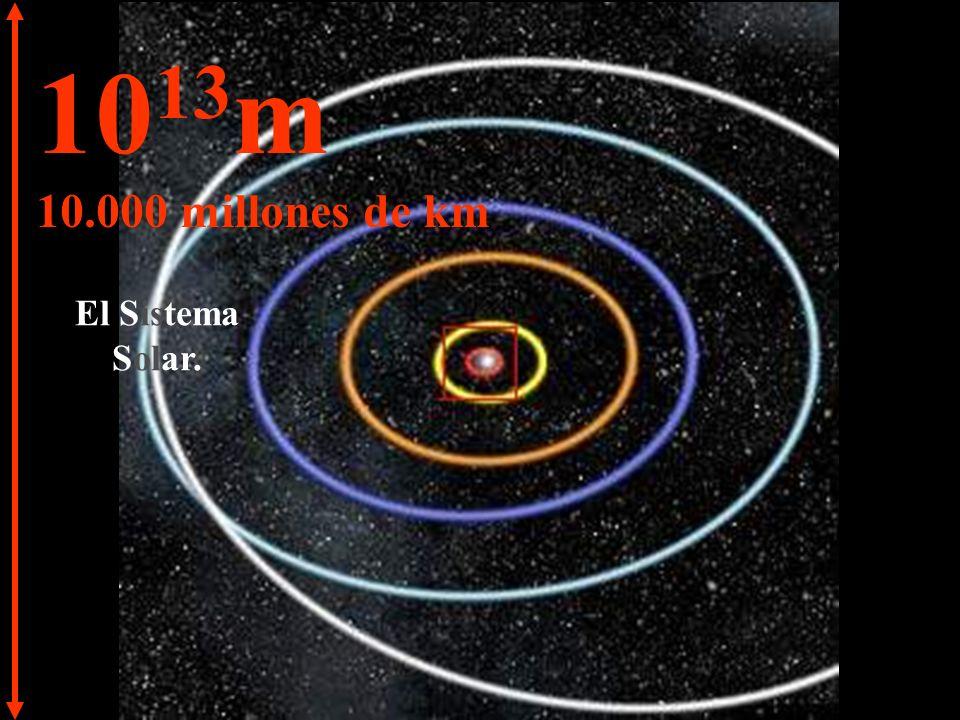 10 12 m 1.000 millones de km Órbitas de Mercurio, Venus, Tierra, Marte y Júpiter.