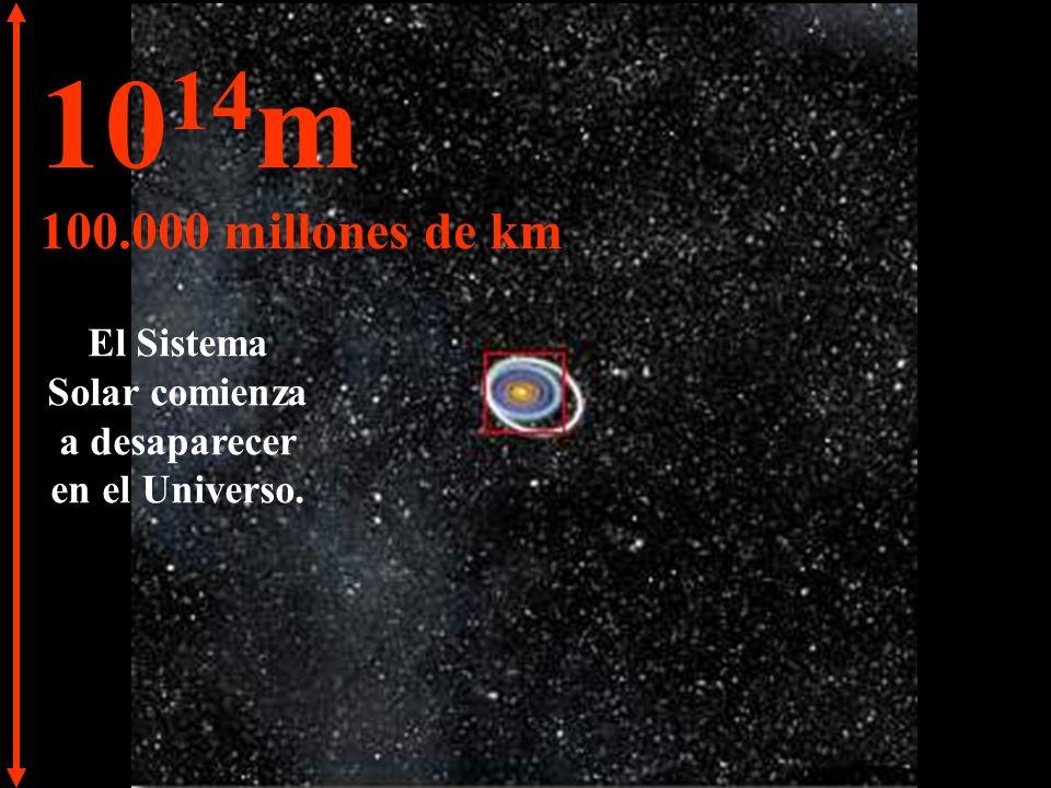 10 13 m 10.000 millones de km El Sistema Solar.