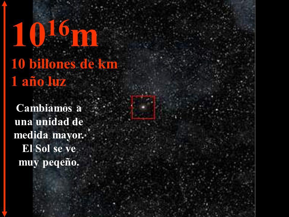 10 15 m 1 billón de km El Sol entre millares de otras estrellas.