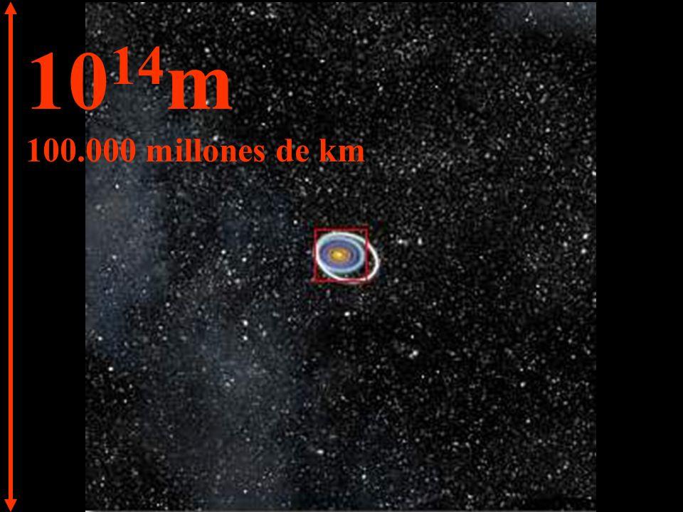 10 15 m 1 billón de km