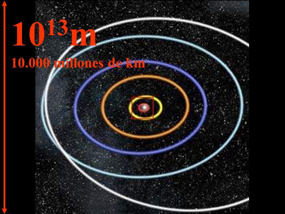 10 14 m 100.000 millones de km