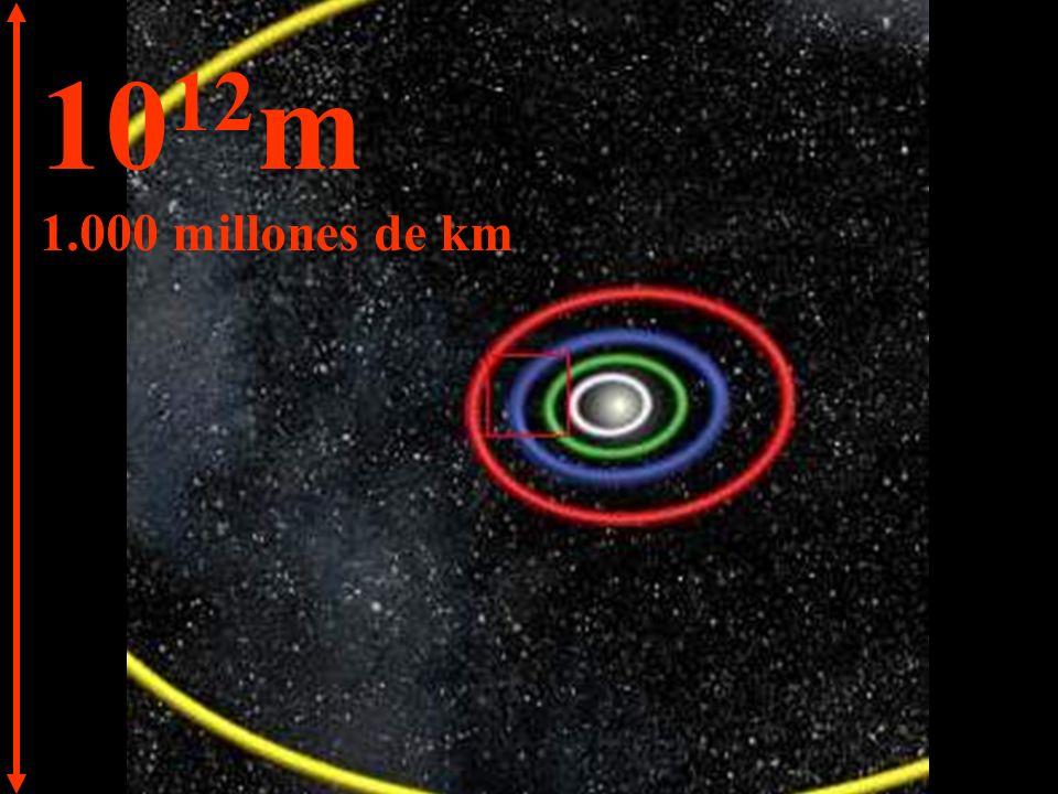 10 13 m 10.000 millones de km