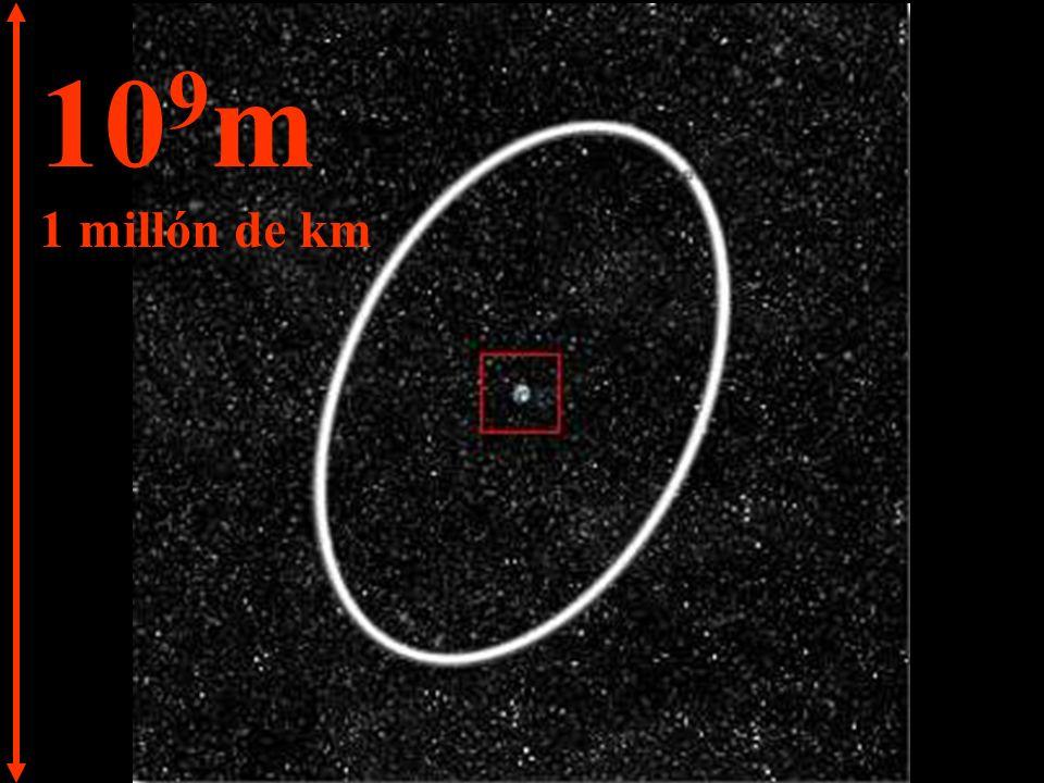 10 10 m 10 millones de km