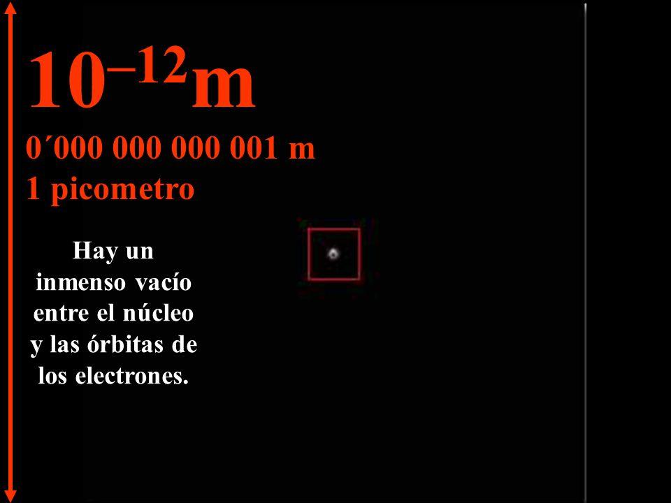 En este mundo en miniatura se pueden ver los electrones en el campo del átomo.