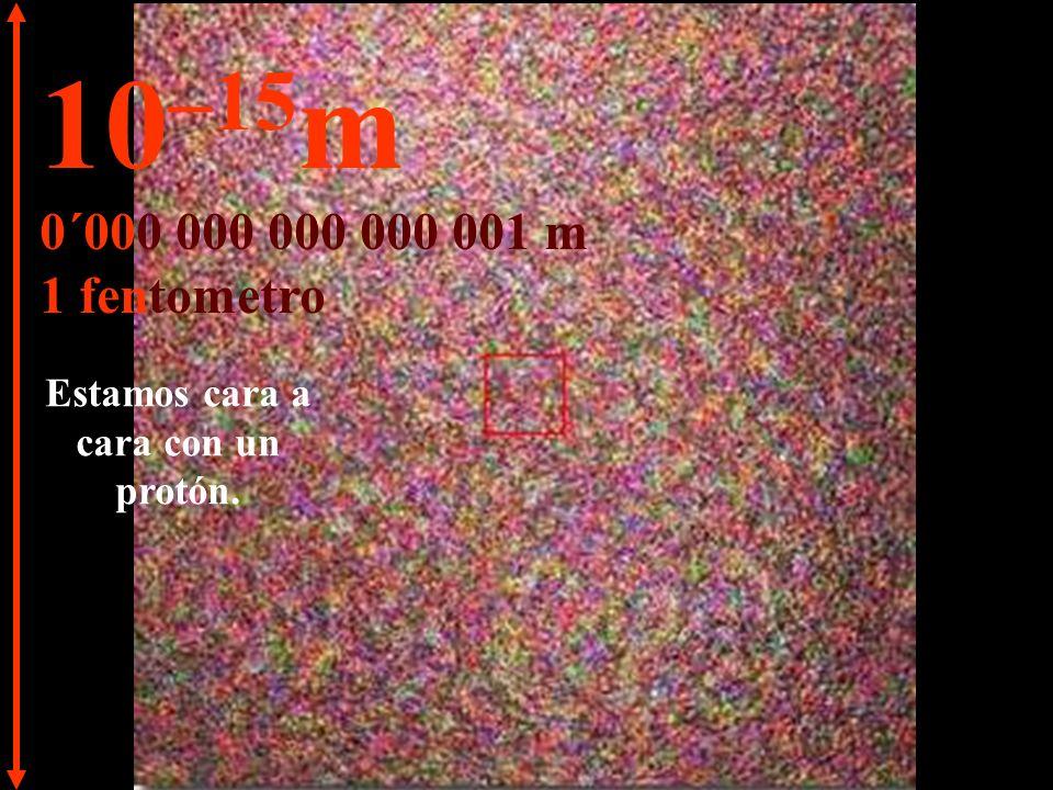 El núcleo del átomo de carbono. 10 –14 m 0´000 000 000 000 01 m 10 fentometros