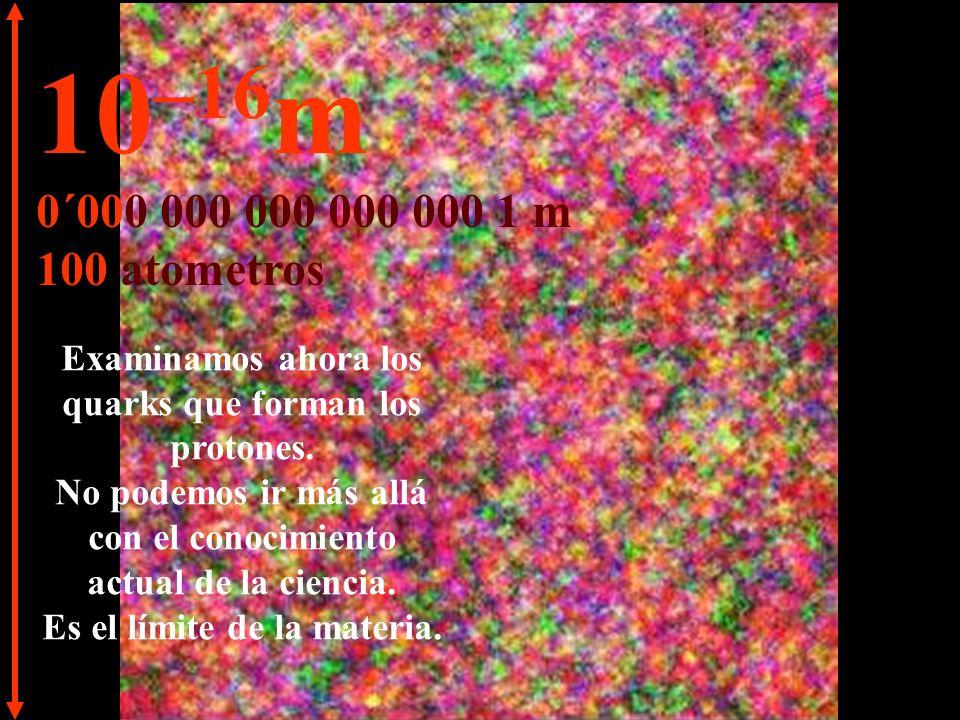 Estamos cara a cara con un protón. 10 –15 m 0´000 000 000 000 001 m 1 fentometro