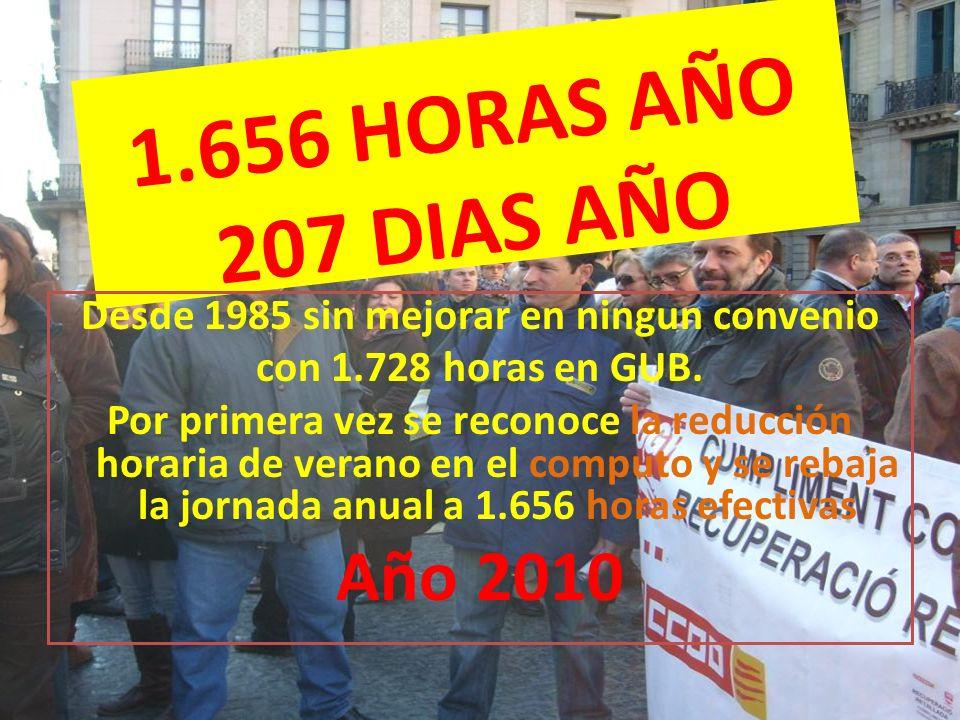 1.656 HORAS AÑO 207 DIAS AÑO Desde 1985 sin mejorar en ningun convenio con 1.728 horas en GUB.