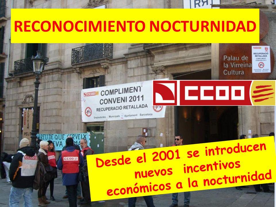 RECONOCIMIENTO NOCTURNIDAD Desde el 2001 se introducen nuevos incentivos económicos a la nocturnidad