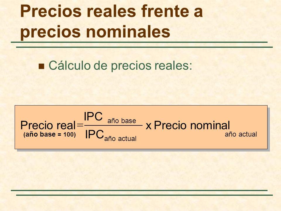 Un ejemplo: cálculo de precios reales de la leche 19700,4038,80,40 = 38,8/38,8 x 0,40 19800,6582,40,31 = 38,8/82,4 x 0,65 19991,05167,00,24 = 38,8/167,0 x 1,05 Precio nominalPrecio real de la leche Añode la leche IPCen dólares en 1970